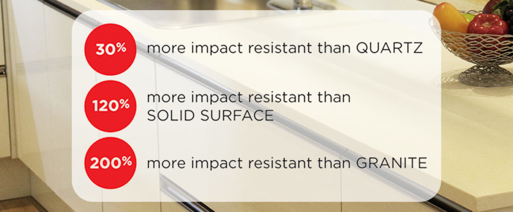 solflex superior solid surface more impact resistant than quartz, solid surface and granite